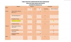 tabel kerja
